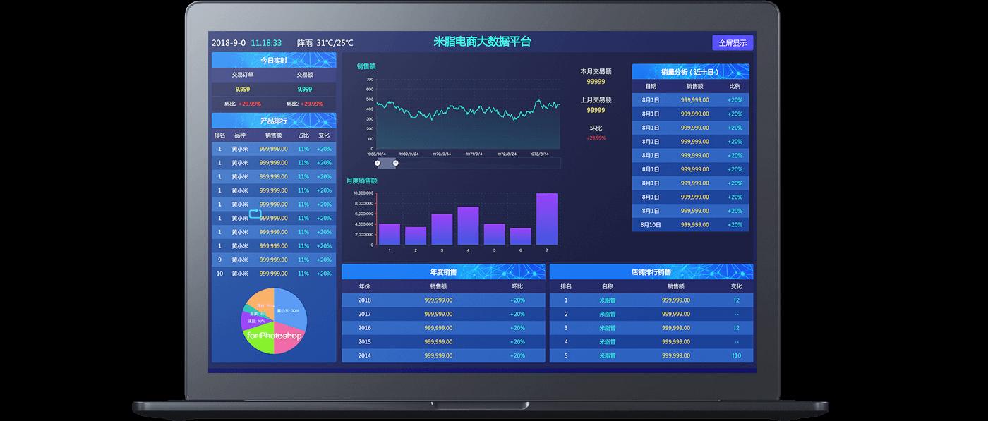 电商大数据平台